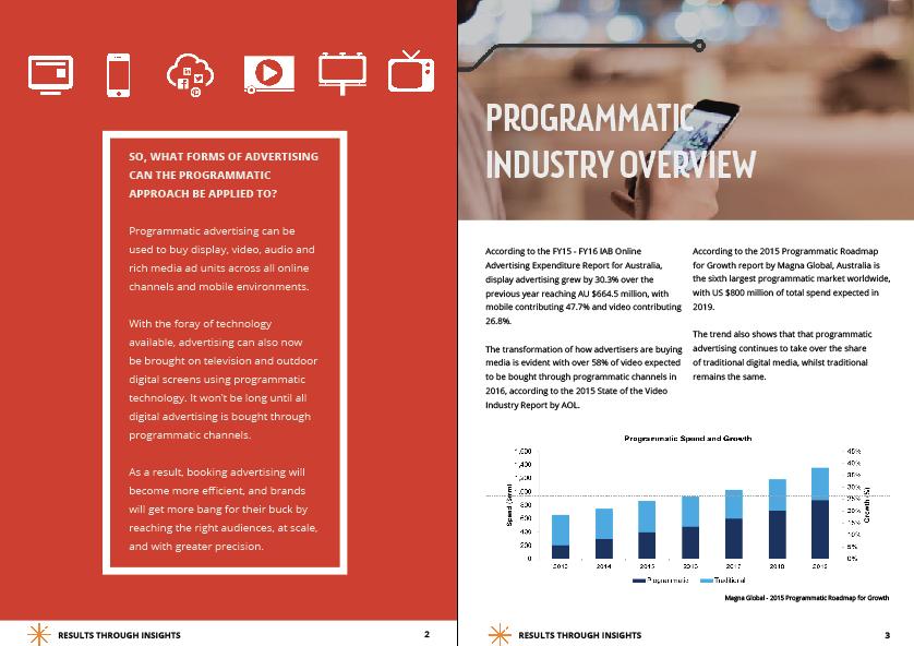 Programmatic Advertising Guide Download CTA 2